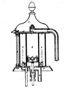 Packing for Pistons of Beer Engine. Image from Patents for Inventions. 1896. Google Books.