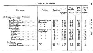 Alcoholic Beverages.  [4] Image from Google Books.