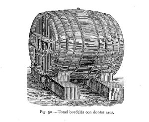 Don Diego Navarro Soler, Teoria y Practica de La Vinification 1890. Biblioteca Digital Hispanica.