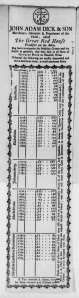 Dick John Adam & Son, 1784-89, Card Listing Wine Prices. Library of Congress. [1]