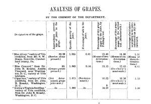 Monthly Report of the Department of Agriculture. 1867. URL: https://books.google.com/books?id=v5o7AAAAcAAJ&printsec=frontcover&source=gbs_ge_summary_r&cad=0#v=onepage&q&f=false