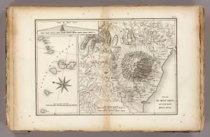 Mont Gibel, Etna.  Bory de Saint-Vincent, M.  1827. [1]